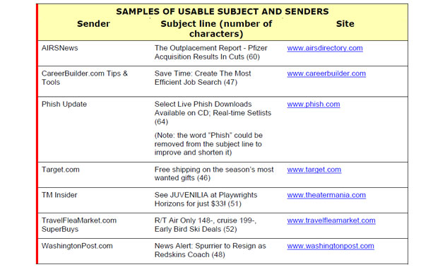 usable-subjects-sender