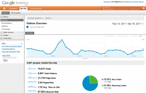 Google Analytics nouvelle interface