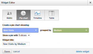 Google Analytics Nouveau Widget