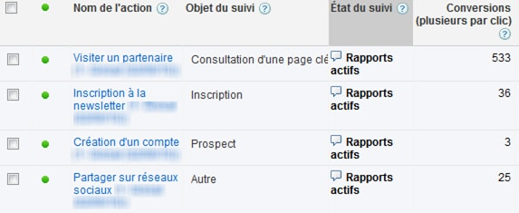 Conversions Interface Adwords
